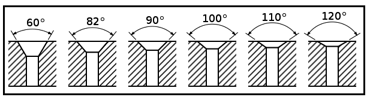 Countersinks of different angles.png