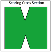 Scoring Cross Section.png