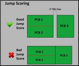 Jump Scoring.png