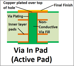 Technical Tips for PCBs - Copper Thickness, Controlled Impedance