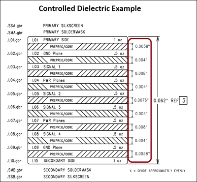 Controlled Dielectric.png