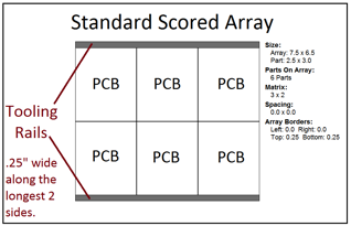 Standard Scored Array.png